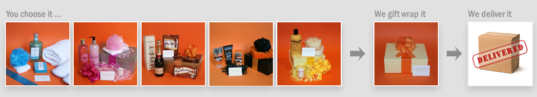 Gift ideas to help with stress, relaxing gift ideas, get well gifts from Comfy Gift Boxes